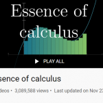 The Essence of Calculus